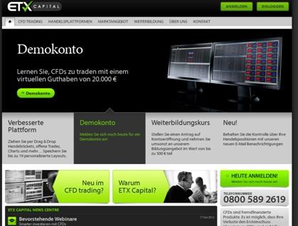 Hdfc securities online trading demo
